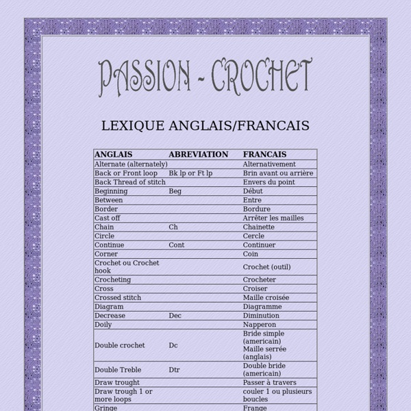 Lexique Anglais/Français des termes de crochet