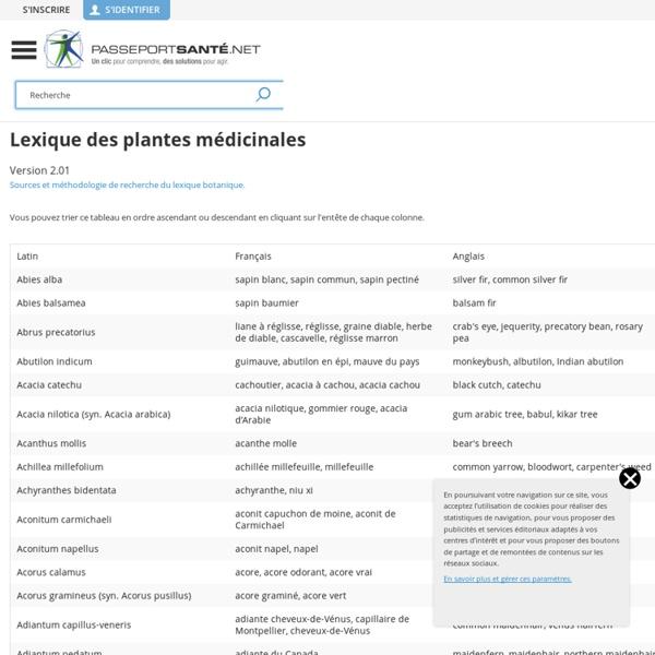 Lexique des plantes médicinales