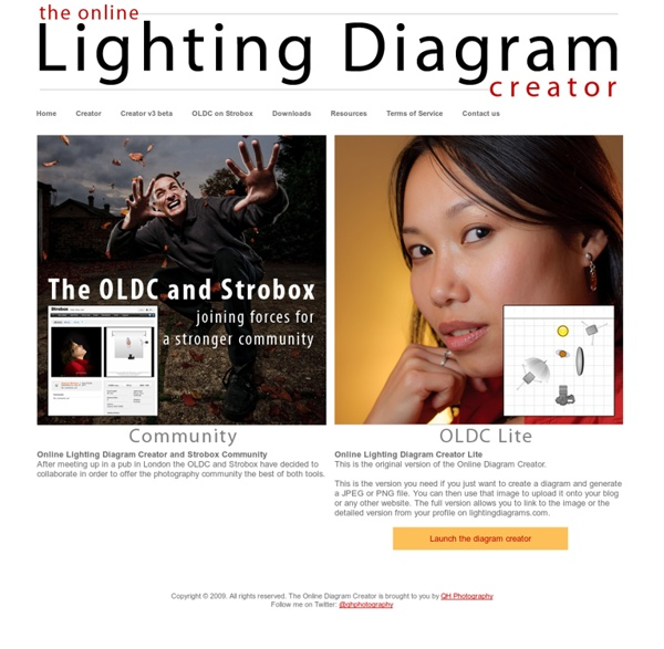 Home - Online Lighting Diagram Creator - Tools for photographers