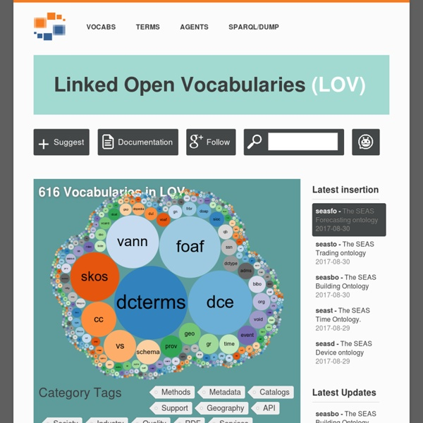 (LOV) Linked Open Vocabularies