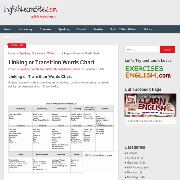 Linking or Transition Words Chart –