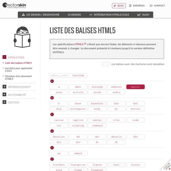 Liste des balises HTML5 - Aide mémoire et liens vers le W3C