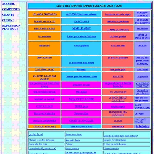 Liste chants