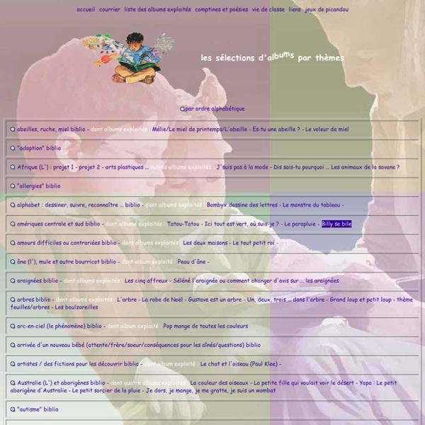 Liste des sélections par thèmes