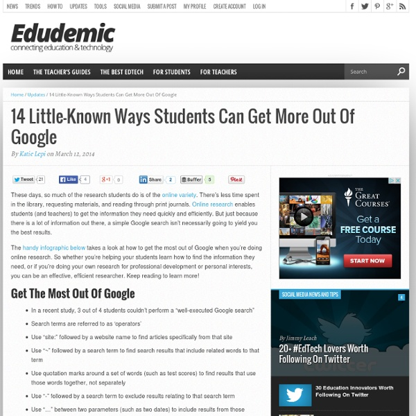 14 Little-Known Ways Students Can Get More Out Of Google