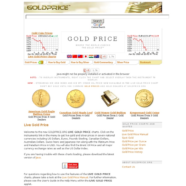 Live Gold Price