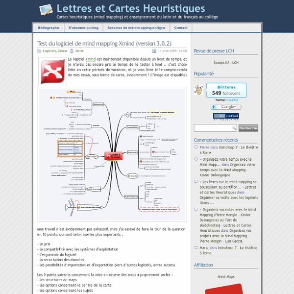 » Test du logiciel de mind mapping Xmind (version 3.0.2) - Lettres et Cartes Heuristiques