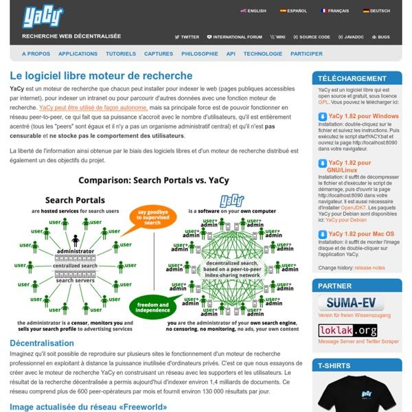 Yacy_logiciel libre