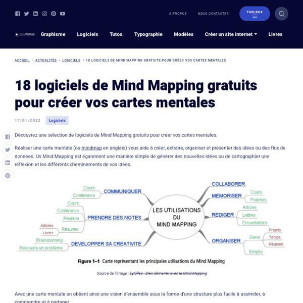15 logiciels de Mind Mapping gratuits pour créer vos cartes mentales