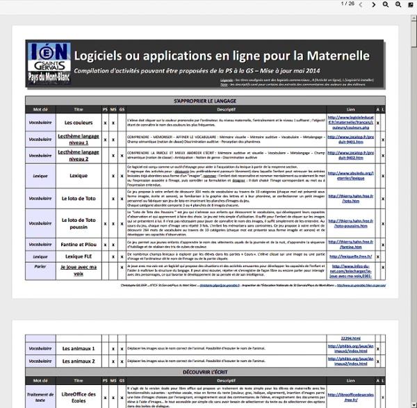 Logiciels_maternelle338.pdf