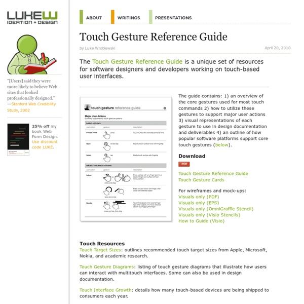 gesture reference dissertation Elephant gestures database - gestures db structure elephantvoices gestures database - references d phil thesis.