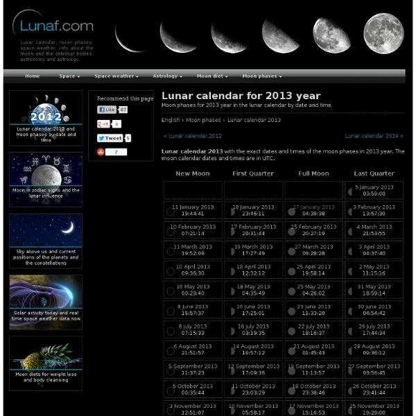 Lunar calendar 2013