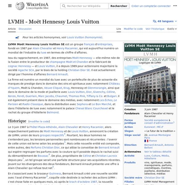 LVMH - Moët Hennessy Louis Vuitton