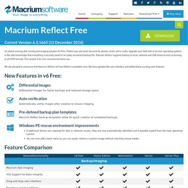 Macrium reflect recovery