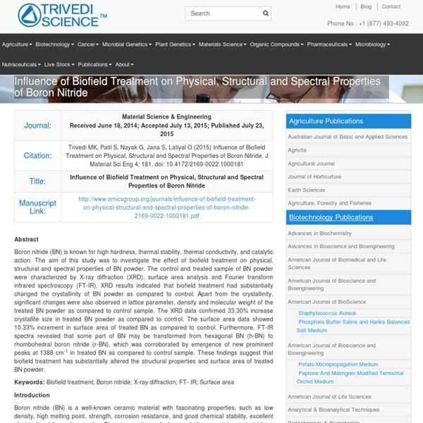 Impact on Characterization of Boron Nitride