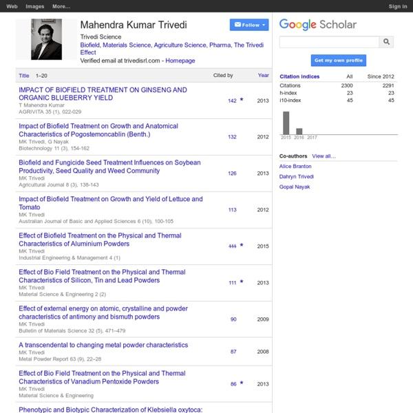 Mahendra Kumar Trivedi's Google Scholar Citations