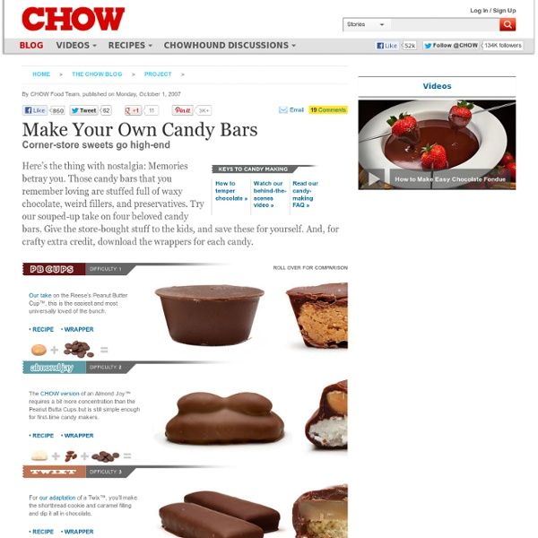 Make Your Own Candy Bars - Project