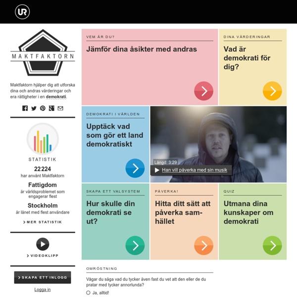 Maktfaktorn - en webbplats om demokrati
