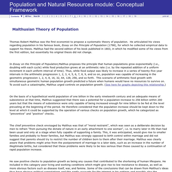 malthusian theory of population pearltrees