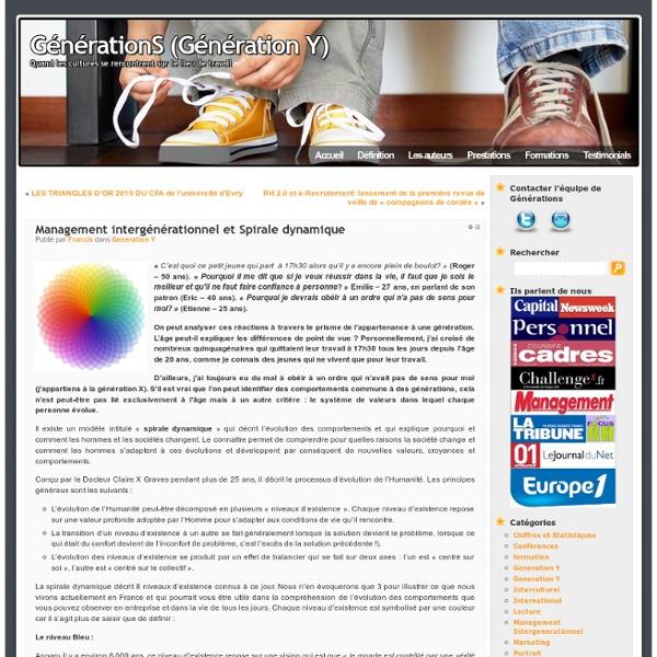 Management intergénérationnel et Spirale dynamique