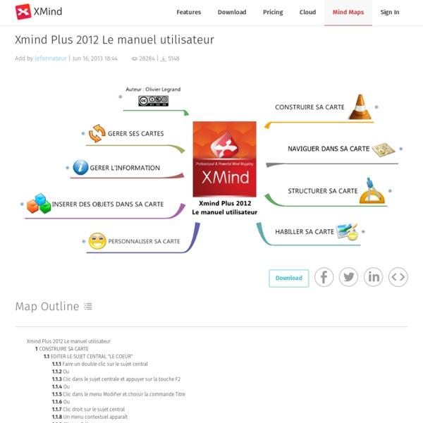 Plus 2012 Le manuel utilisateur - leformateur