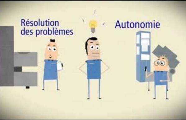 Michelin Manufacturing Way : présentation du Management Autonome et la Performance et du Progrès