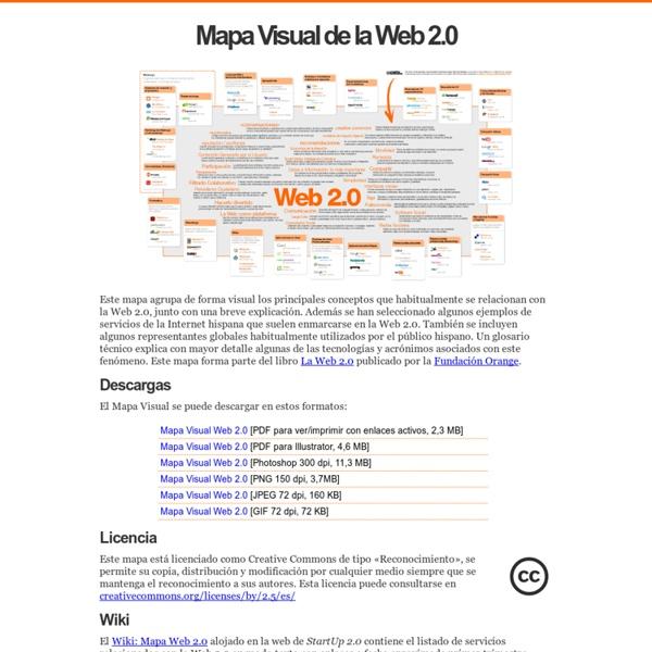 Mapa Visual de la Web 2.0
