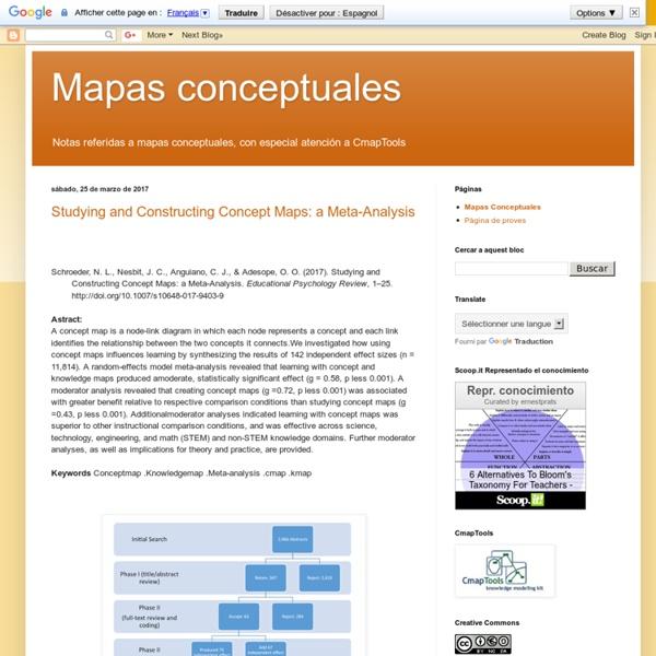 Cosas de mapas conceptuales y CmapTools