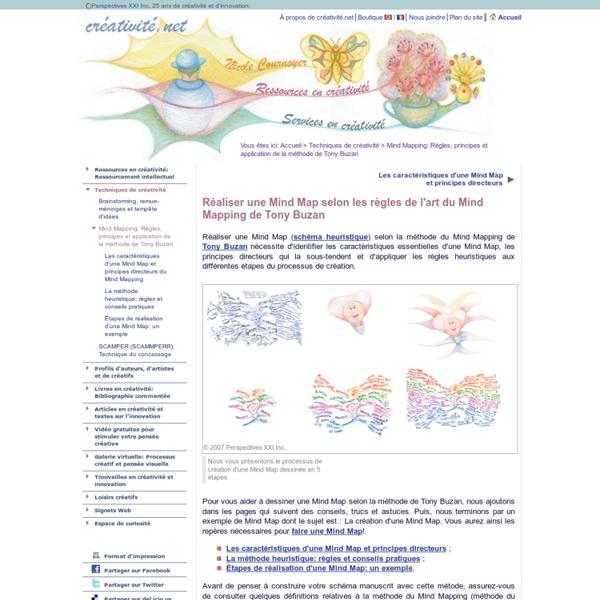 Mind Map selon Tony Buzan: Règles du mind mapping et exemple illustré