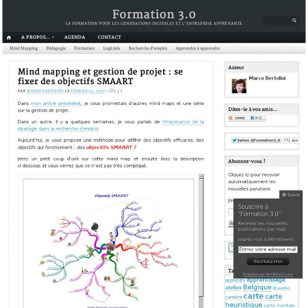 Mind mapping et gestion de projet : se fixer des objectifs SMAART