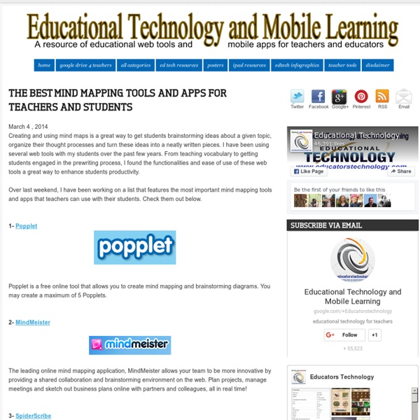 The Best Mind Mapping Tools and Apps for Teachers and Students