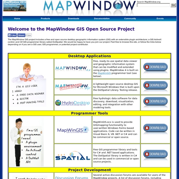 MapWindow Open Source GIS