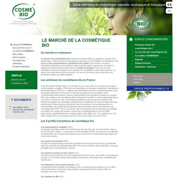 Le marché de la cosmétique bio - COSMEBIO®