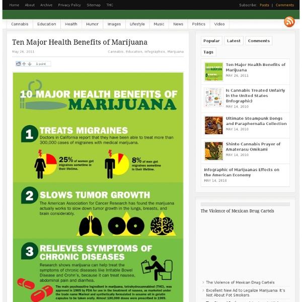 Graphic Cannabis Blog @CannaGraphic.Com