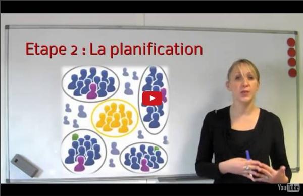 Vidéo : Le marketing stratégique