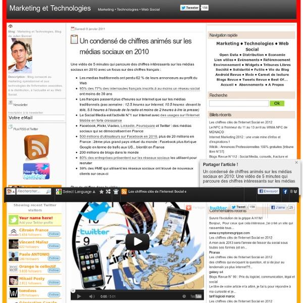 Un condensé de chiffres animés sur les médias sociaux en 2010