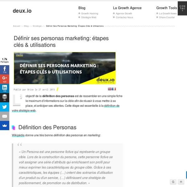 Définir ses personas marketing: étapes clés & utilisations