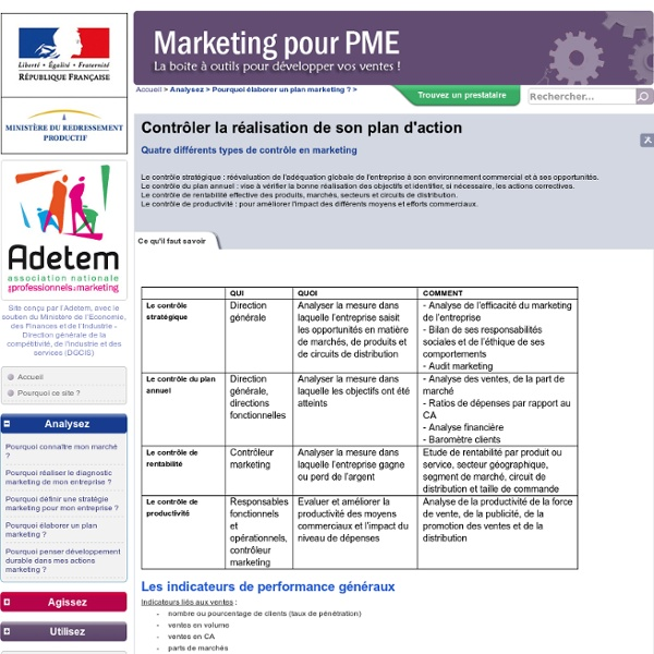 La boite à outils Marketing