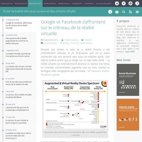 MarketingVirtuel.fr - Toute l'actualité des jeux sociaux et des univers virtuels