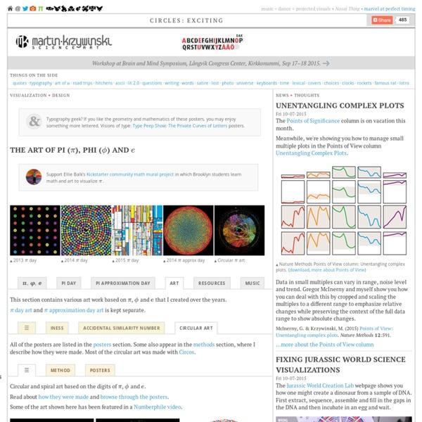 Data Visualization, Design and Information Munging // Martin Krzywinski / Genome Sciences Center