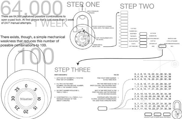 How to crack a Masterlock