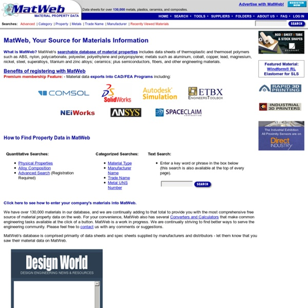 Online Materials Information Resource - MatWeb