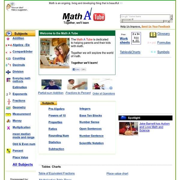 Math Help for Parents And Their Kids