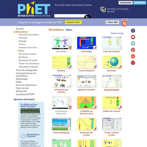PhET simulations maths