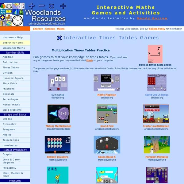 Maths Times Tables Games Fun Flash Games Pearltrees