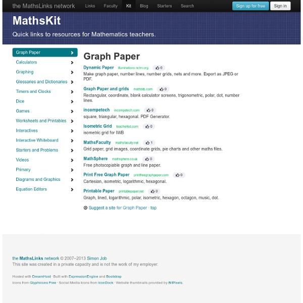MathsKit - quick links to resources for Maths teachers