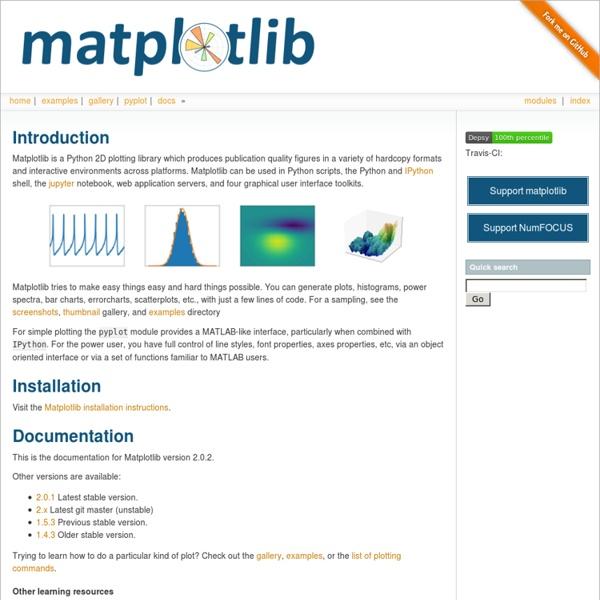 Matplotlib: python plotting — Matplotlib 1.2.0 documentation