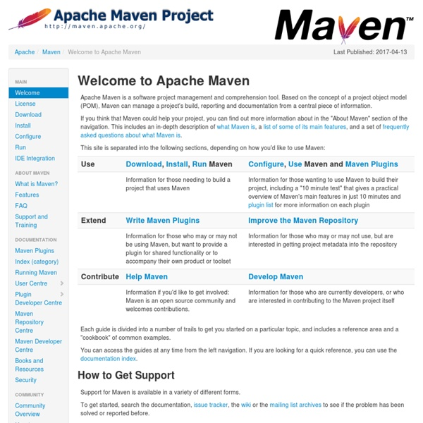 Welcome to Apache Maven