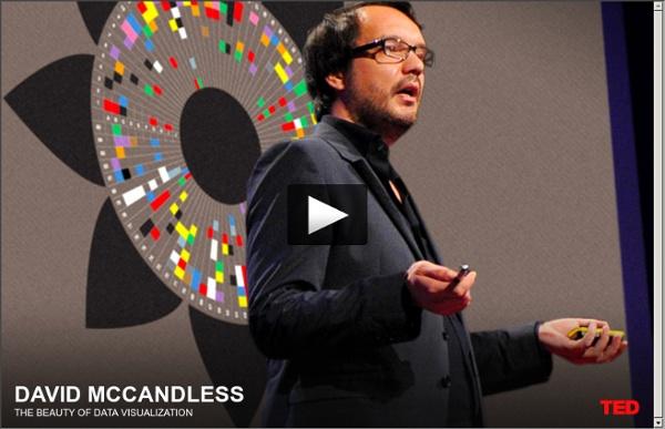 David McCandless: The beauty of data visualization