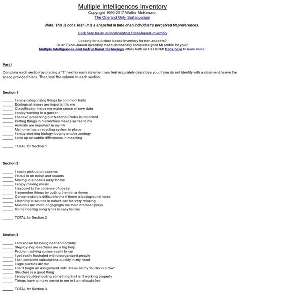 Multiple Intelligence Inventory Test Printable multiple – Multiple Intelligences Worksheets